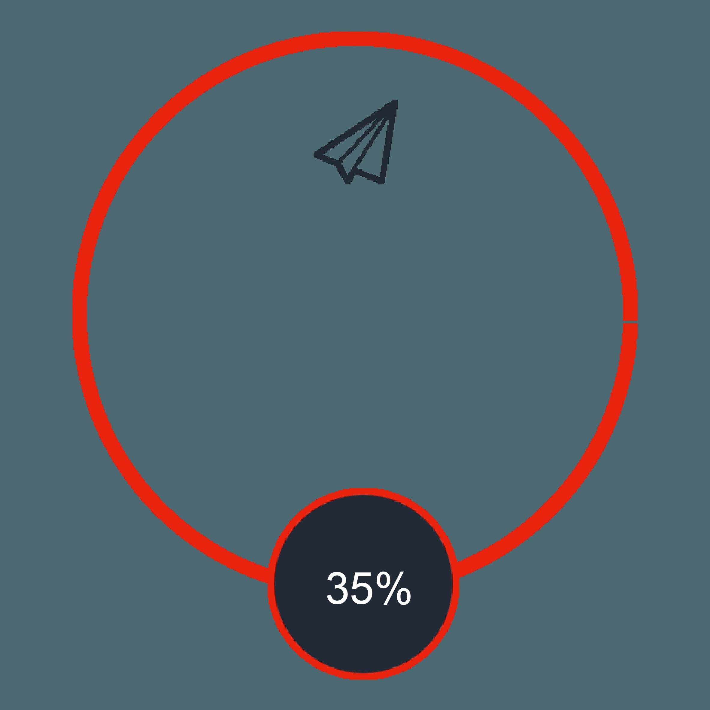 35% graph