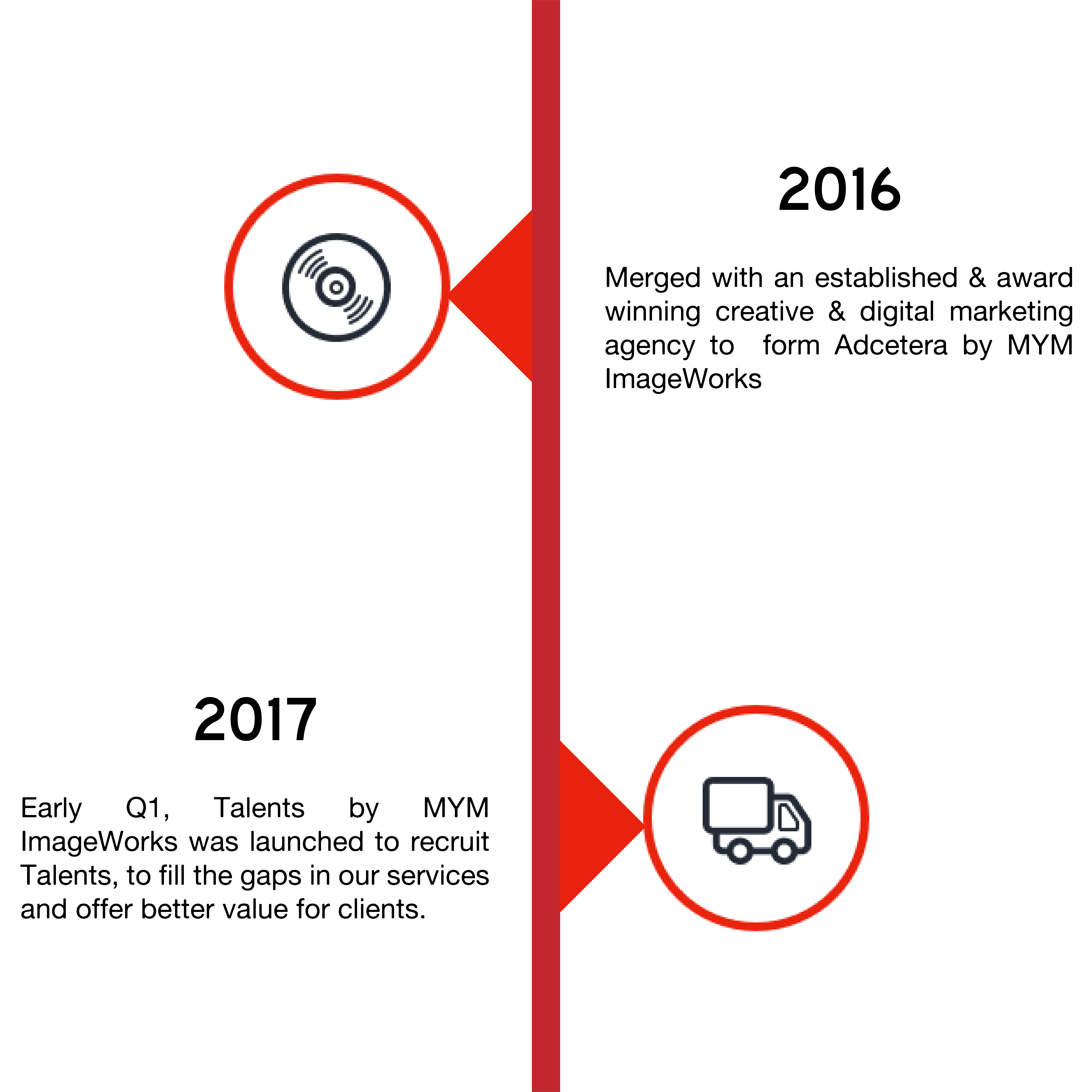 Adcetera-Talents-MYM 2016-2017