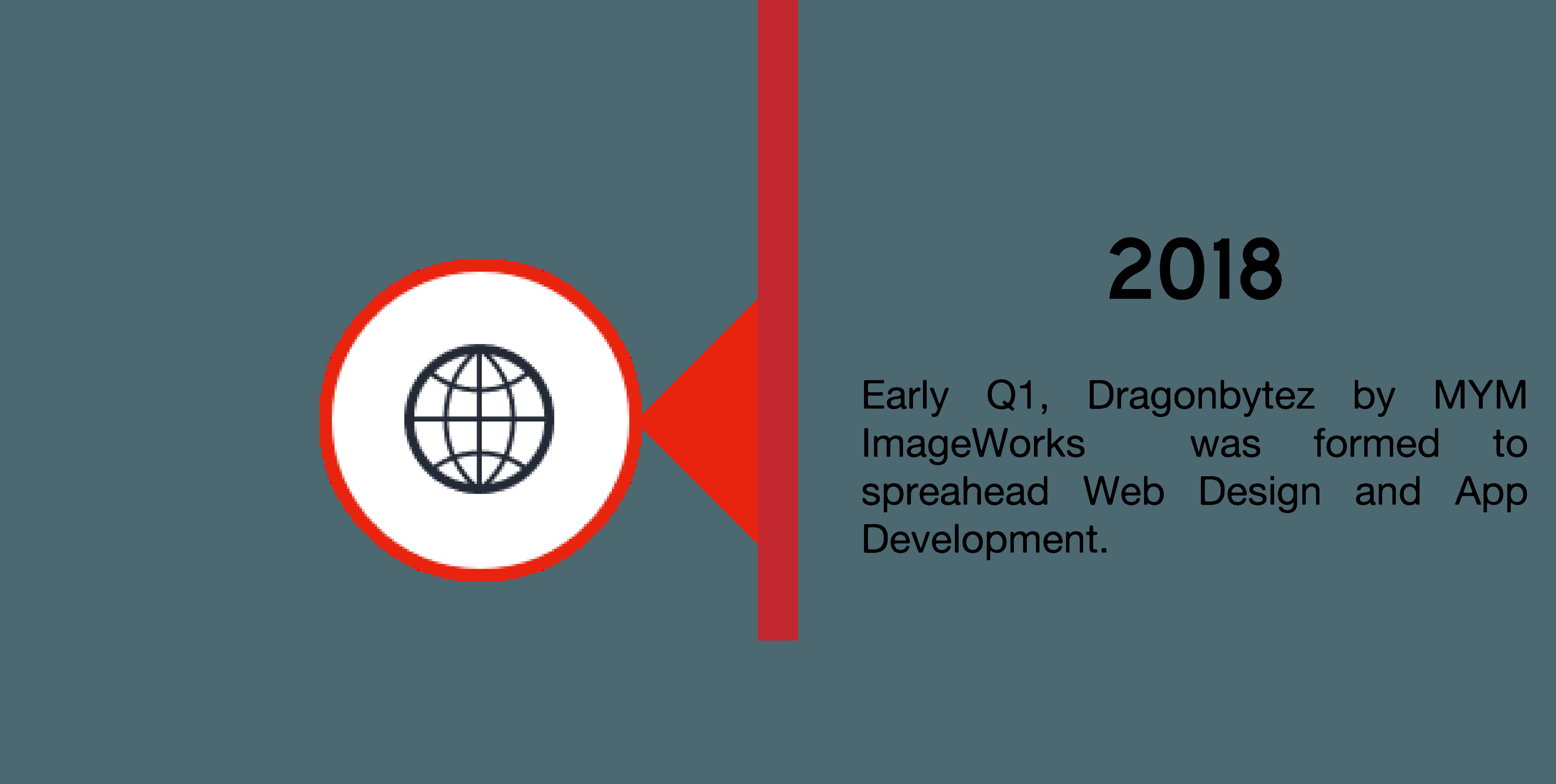 Dragonbytez 2018